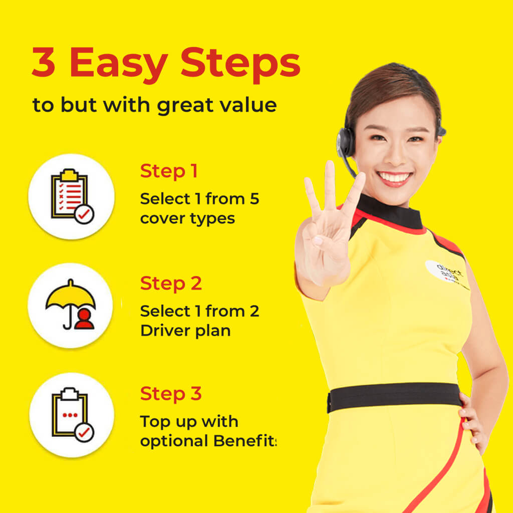 3 Easy steps to buy with great value