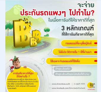 จะจ่ายประกันรถแพงๆ ไปทำไม ในเมื่อ DirectAsia ประเทศไทยการันตีให้ราคาดีที่สุด